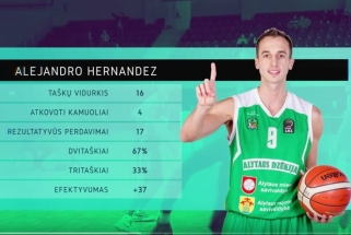 LKL savaitės MVP-  į rekordą kėsinęsis A. Hernandezas