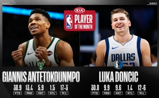 NBA mėnesio MVP pirmą kartą tapo europiečiai, vienas geriausių naujokų - J.Valančiūno bendraklubis