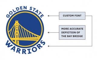 """Miestą ir areną keičiantys """"Warriors"""" pristatė naują logotipą"""