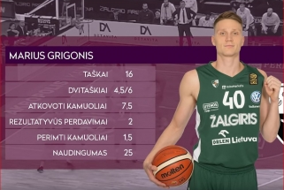 Dvejas solidžias rungtynes sužaidęs M.Grigonis - LKL savaitės MVP