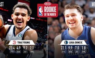 NBA kovo-balandžio MVP bei naujokais paskelbti rimčiausi pretendendentai į metų titulus