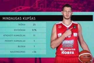 M.Kupšas - naudingiausias LKL savaitės žaidėjas