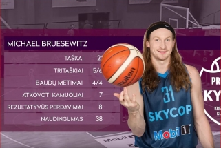 Sezono rungtynes sužaidęs M.Bruesewitzas antrą kartą tapo LKL savaitės MVP