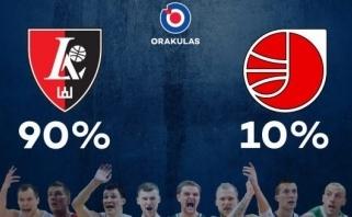 """""""Orakulo"""" prognozė: """"Lietuvos ryto"""" keršto valanda ir pergalės troškulys Kėdainiuose"""