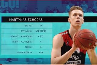 LKL savaites penkete dominuoja siautėję šiauliečiai, bet MVP tapo M.Echodas