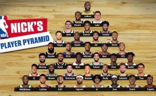 NBA eksperto sudarytoje lygos geriausiųjų piramidėje – ir Sabonis