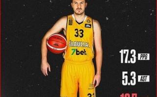"""LKL mėnesio MVP tapęs """"Šiaulių"""" vedlys: noriu žaisti Eurolygoje arba NBA"""
