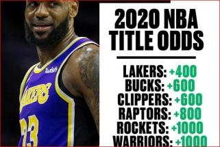 Warriors Schedule 2020.Jav Lazybininkai Kito Sezono Nba Cempionų Titula Skiria