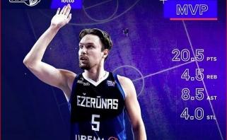 """NKL savaitės MVP - """"Ežerūno"""" įžaidėjas, penketuke - du """"Ryto"""" dubleriai"""