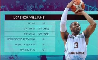 L.Williamsas - LKL savaitės MVP, penketuke - du žalgiriečiai