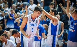 """Europos jaunimo čempionato finale - Izraelis ir Ispanija, """"auksiniai"""" serbai krito į B divizioną"""