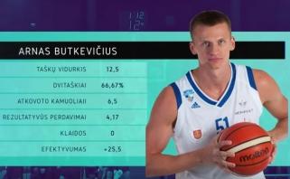 LKL spalio MVP - A.Butkevičius (kiti naudingiausi, komentarai)