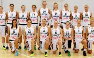 Lietuvos moterų krepšinio rinktinė neprilygo prancūzėms