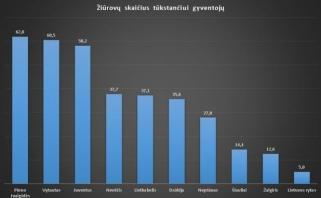 LKL lankomumas - didžiausias lygos istorijoje (komandų lankomumo analizė)