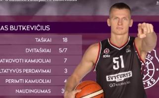 LKL savaitės MVP - A.Butkevičius