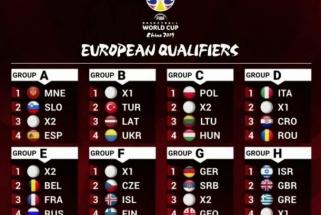 Lietuvos rinktinė atrankoje į pasaulio čempionatą kovos su lenkais ir vengrais (video)