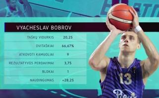 Įspūdingai pasirodęs V.Bobrovas - naudingiausias LKL mėnesio žaidėjas
