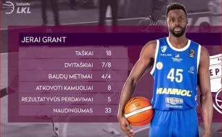 Geriausias rungtynes Lietuvoje sužaidęs J.Grantas - LKL savaitės MVP