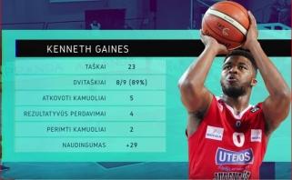 LKL savaitės MVP - Ballus nustelbęs K.Gainesas