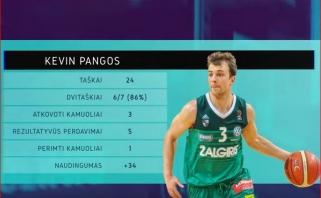 Sezono mačą sužaidęs žalgirietis K.Pangosas - savaitės MVP