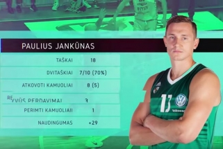 P.Jankūnui - LKL naudingiausio savaitės žaidėjo titulas