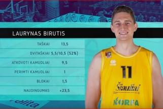 LKL savaitės MVP - Alytuje siautėjęs L.Birutis