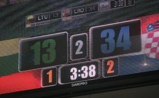 Kas laukia Lietuvos rinktinės aštuntfinalyje? (visi galimi scenarijai)