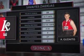 Rezultatyviausios sezono rungtynės atnešė A.Gudaičiui savaitės MVP titulą