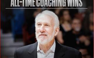 """""""Spurs"""" ir """"Rockets"""" dar labiau sujaukė situaciją, G.Popovichius pakilo į ketvirtą vietą"""