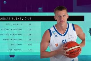 LKL savaitės MVP - vėl A.Butkevičius