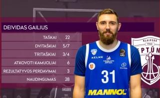 Buvusią komandą skandinęs D.Gailius - LKL savaitės MVP