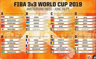 Lietuva sužinojo varžovus 2019-ųjų metų Pasaulio 3x3 krepšinio čempionate