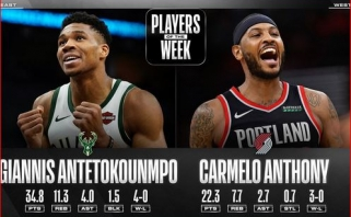 C.Anthony ir G.Antetokounmpo - NBA savaitės