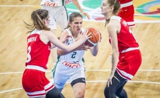 Lietuvos U16 rinktinė žygiuoja link Europos čempionato medalių